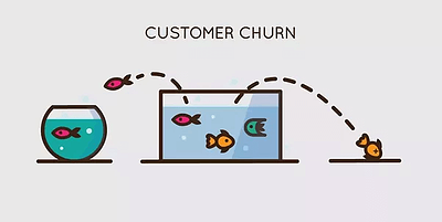 Blog Image (EN) - Customer Churn